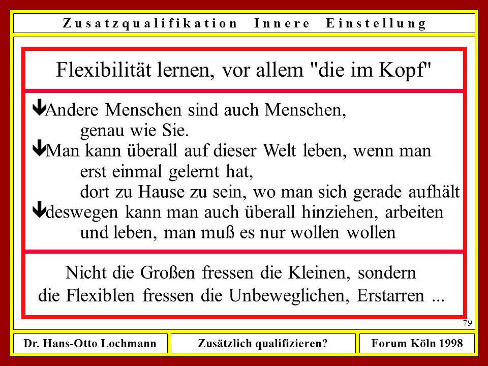 Dr. Hans-Otto LochmannZusätzlich qualifizieren?Forum Köln 1998 78 Z u s a t z q u a l i f i k a t i o n I n n e r e E i n s t e l l u n g Auch die inn