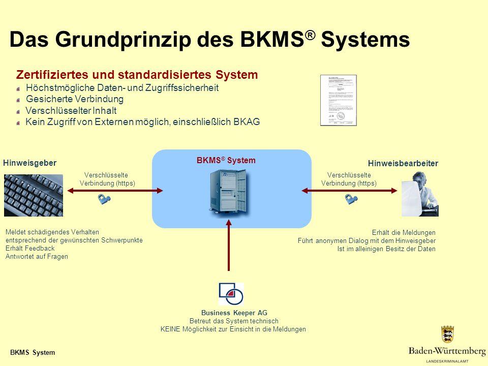 BKMS System Orts- und zeitunabhängiger Zugang für Hinweisgeber und Bearbeiter Zugang Hinweisgeber Kunden- Homepage(s) Zugang Bearbeiter BK-Homepage oder eigener Link Das Zugangsportal BKMS ® System