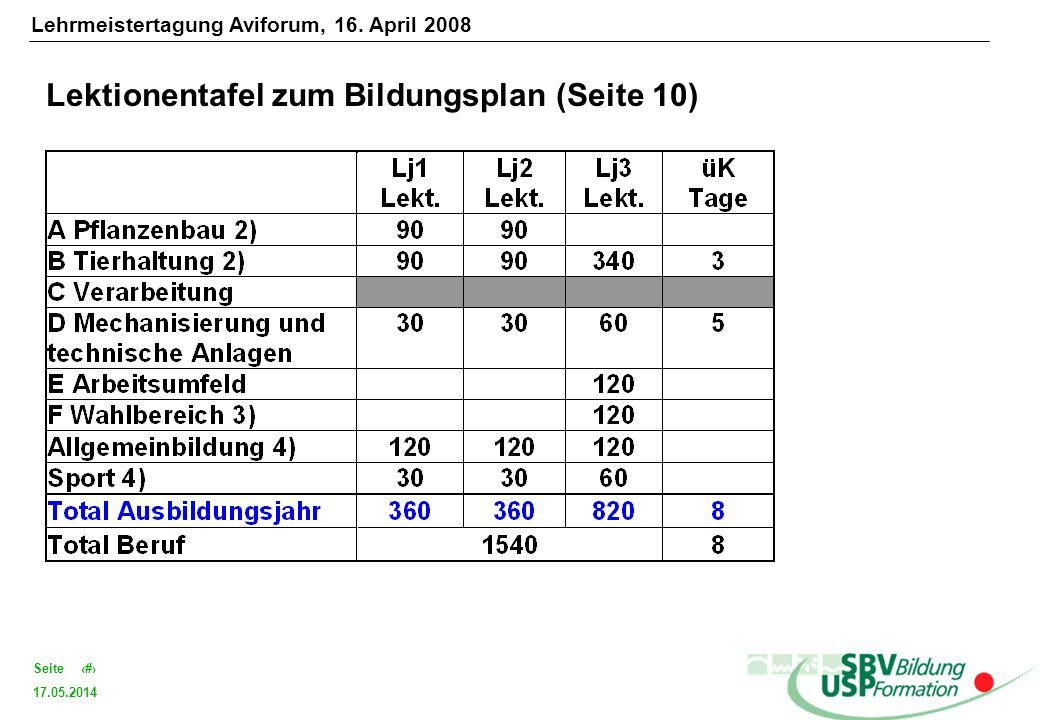17.05.2014 12Seite Lektionentafel zum Bildungsplan (Seite 10) Lehrmeistertagung Aviforum, 16. April 2008