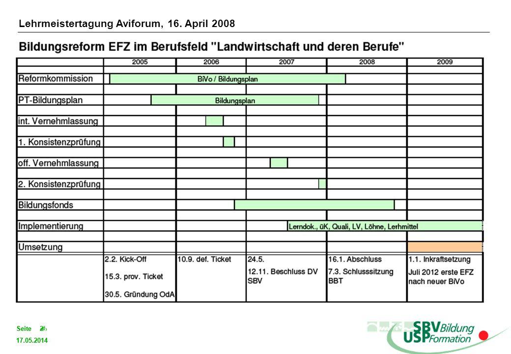 17.05.2014 2Seite 17.05.2014 2Seite Lehrmeistertagung Aviforum, 16. April 2008