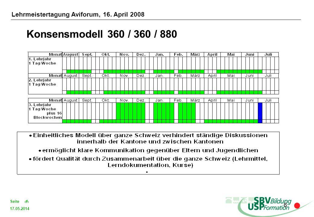 17.05.2014 6Seite 6 Konsensmodell 360 / 360 / 880 Lehrmeistertagung Aviforum, 16. April 2008