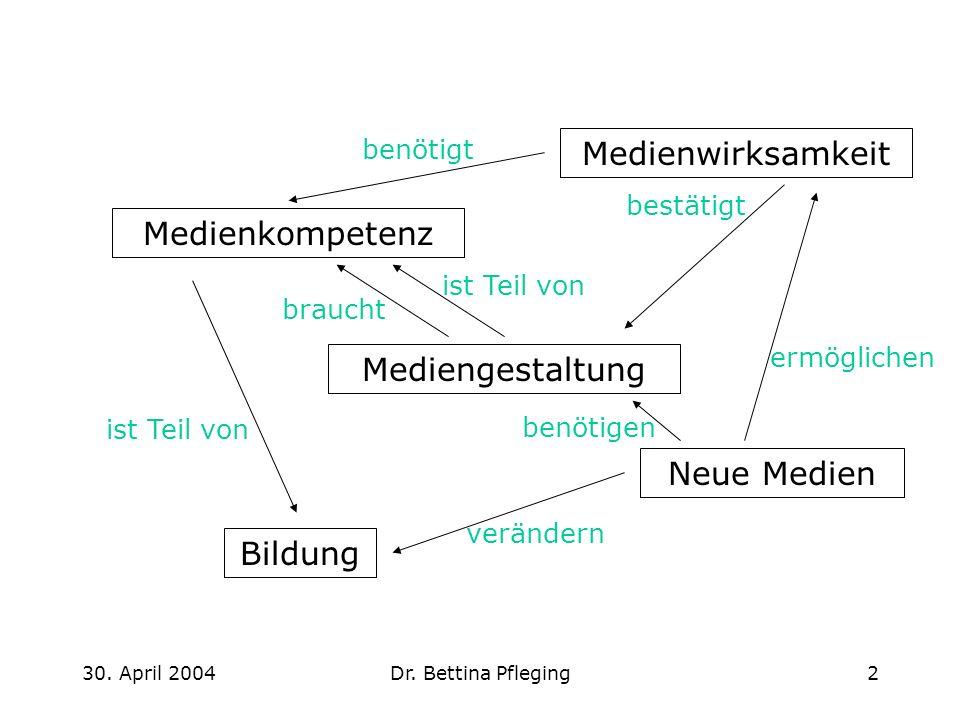 30. April 2004Dr. Bettina Pfleging2 Medienkompetenz Mediengestaltung braucht ist Teil von Medienwirksamkeit bestätigt benötigt Neue Medien Bildung erm
