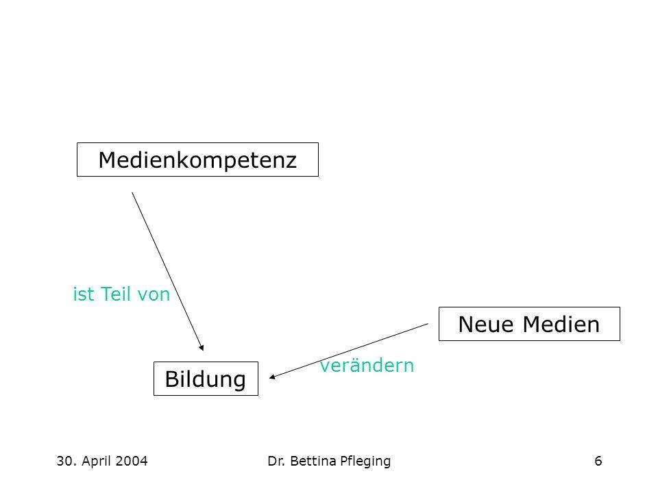 30. April 2004Dr. Bettina Pfleging6 Medienkompetenz Neue Medien Bildung ist Teil von verändern