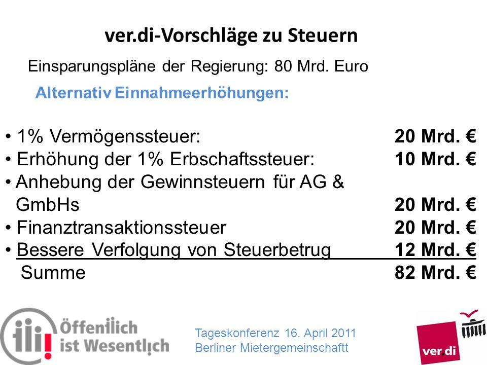 Tageskonferenz 16. April 2011 Berliner Mietergemeinschaftt ver.di-Vorschläge zu Steuern Einsparungspläne der Regierung: 80 Mrd. Euro Alternativ Einnah