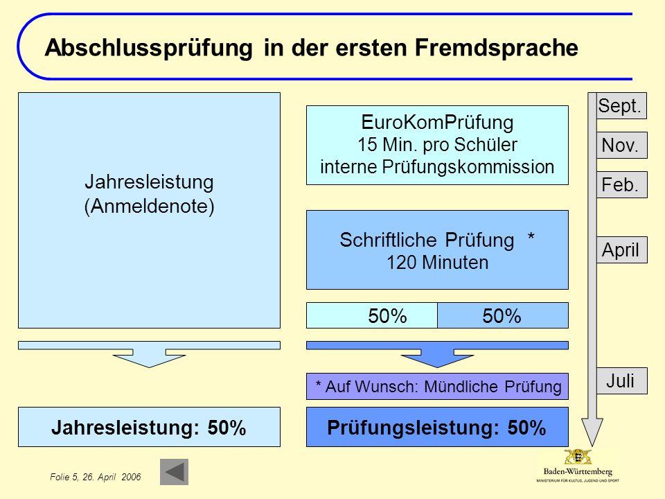 Folie 5, 26. April 2006 Abschlussprüfung in der ersten Fremdsprache Jahresleistung: 50%Prüfungsleistung: 50% * Auf Wunsch: Mündliche Prüfung 50% EuroK