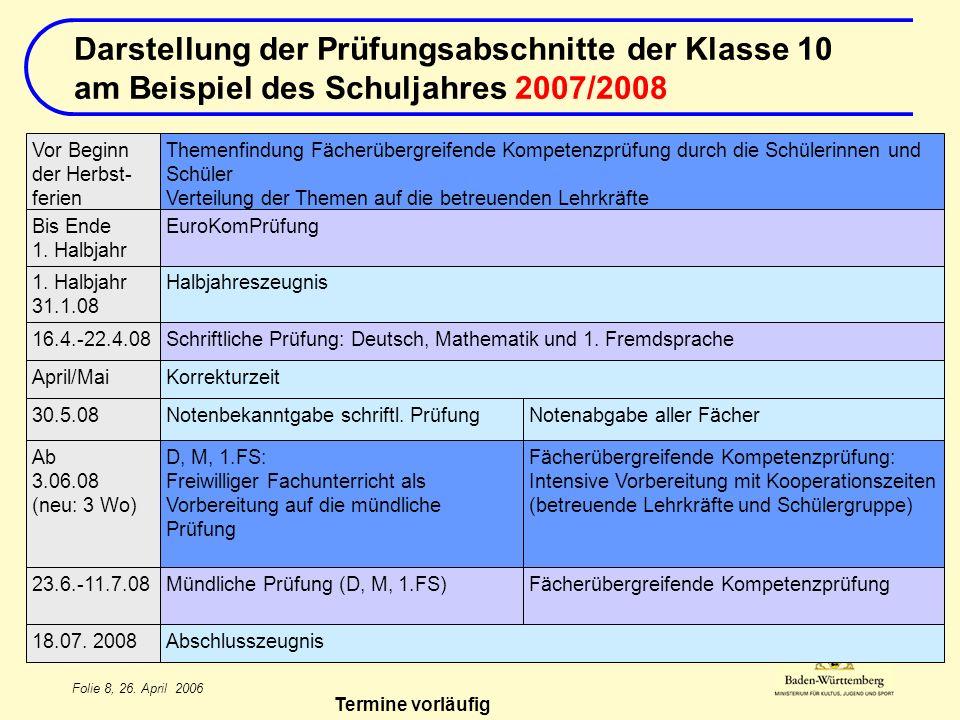 Folie 8, 26. April 2006 KorrekturzeitApril/MaiFächerübergreifende Kompetenzprüfung: Intensive Vorbereitung mit Kooperationszeiten (betreuende Lehrkräf