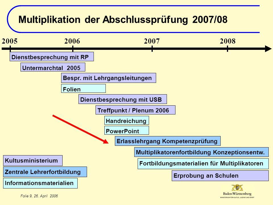 Folie 9, 26. April 2006 2005 2006 2007 2008 Dienstbesprechung mit RP Dienstbesprechung mit USB Untermarchtal 2005 Bespr. mit Lehrgangsleitungen Treffp