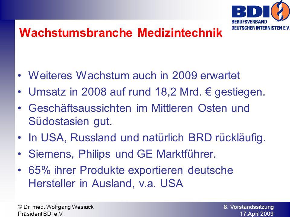 8. Vorstandssitzung 17.April 2009 © Dr. med. Wolfgang Wesiack Präsident BDI e.V.