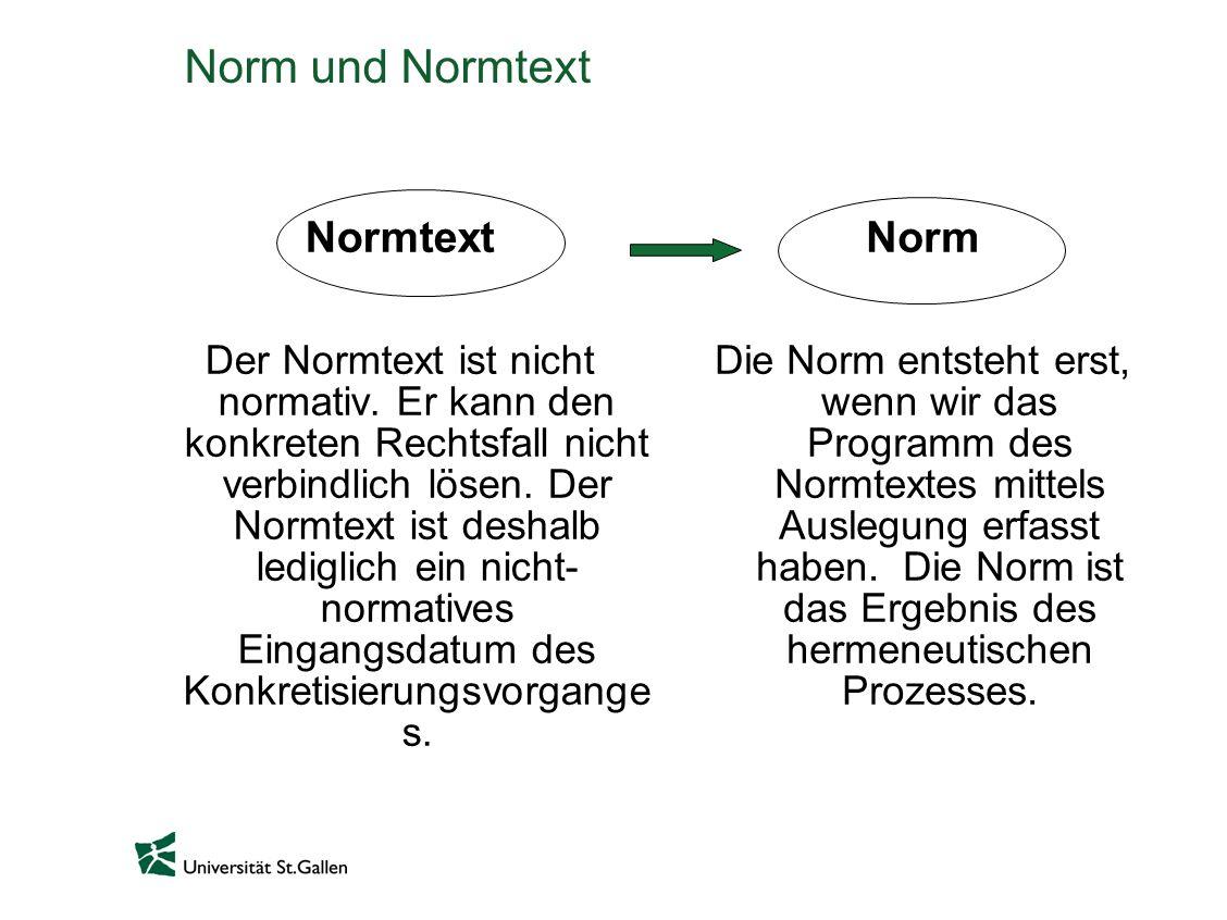 Norm und Normtext Normtext Der Normtext ist nicht normativ. Er kann den konkreten Rechtsfall nicht verbindlich lösen. Der Normtext ist deshalb ledigli