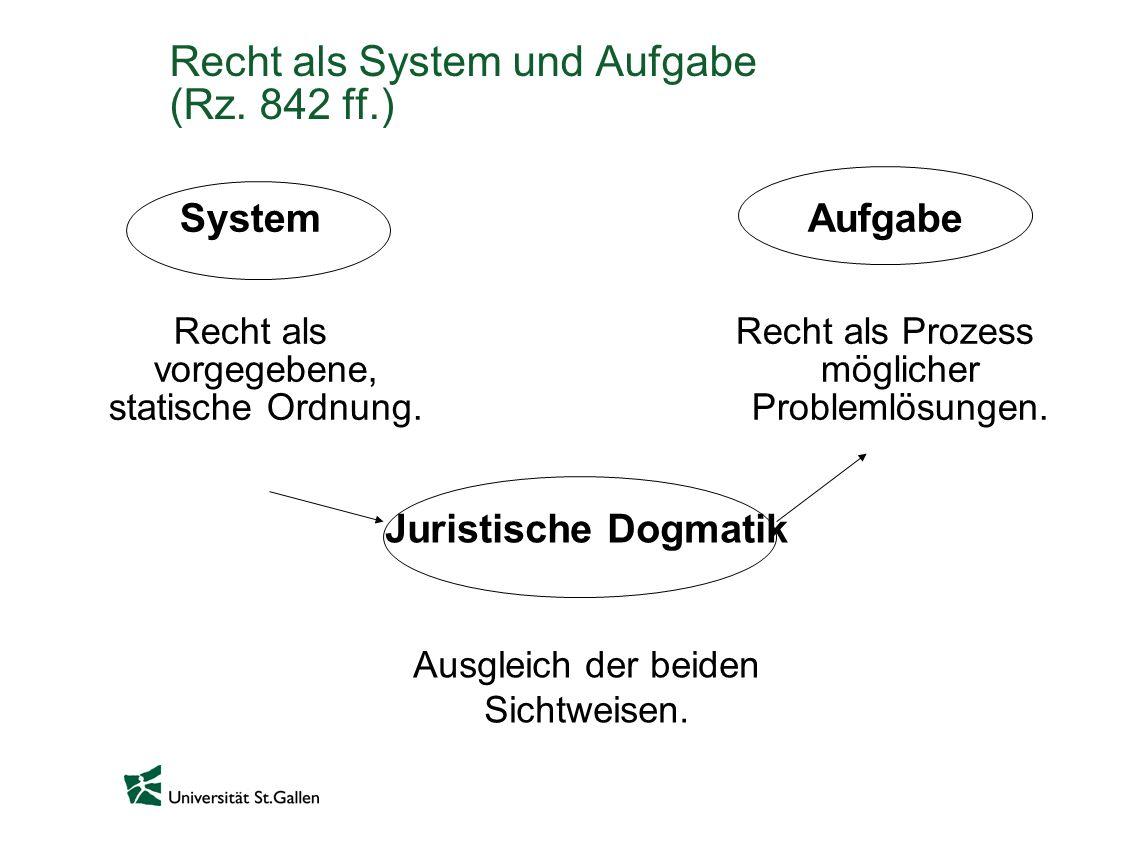 Recht als System und Aufgabe (Rz. 842 ff.) System Recht als vorgegebene, statische Ordnung. Aufgabe Recht als Prozess möglicher Problemlösungen. Juris