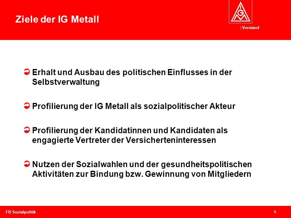 Vorstand 5 FB Sozialpolitik Erhalt und Ausbau des politischen Einflusses in der Selbstverwaltung Profilierung der IG Metall als sozialpolitischer Akte