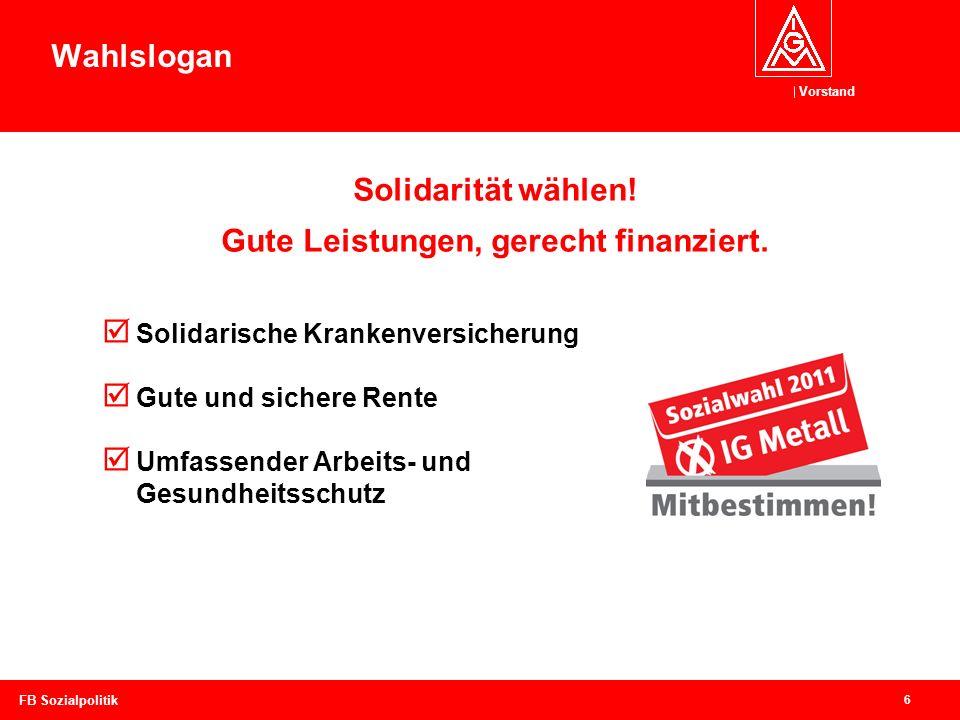 Vorstand 6 FB Sozialpolitik Wahlslogan Solidarität wählen! Gute Leistungen, gerecht finanziert. Solidarische Krankenversicherung Gute und sichere Rent