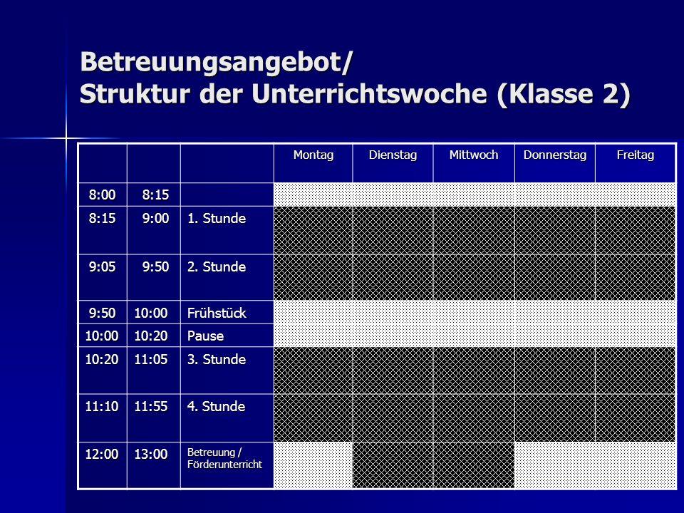 Betreuungsangebot/ Struktur der Unterrichtswoche (Klasse 2) MontagDienstagMittwochDonnerstagFreitag 8:00 8:00 8:15 8:15 9:00 9:00 1. Stunde 9:05 9:05