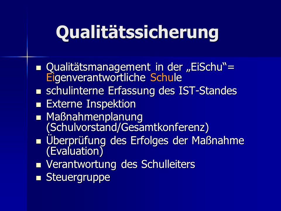 Qualitätssicherung Qualitätssicherung Qualitätsmanagement in der EiSchu= Eigenverantwortliche Schule Qualitätsmanagement in der EiSchu= Eigenverantwor