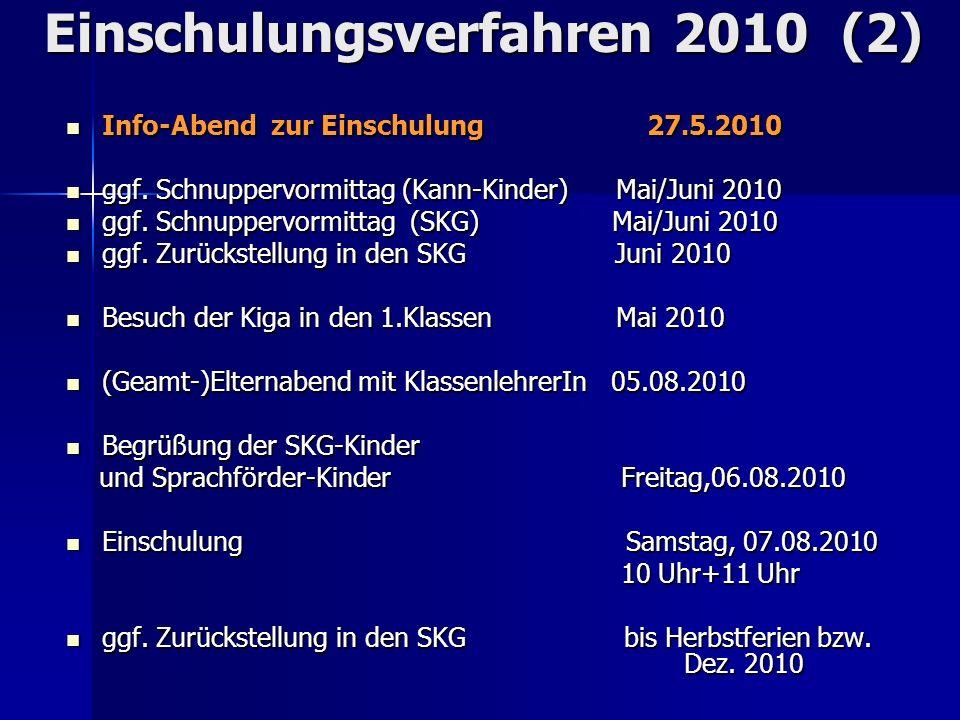 Einschulungsverfahren 2010 (2) Info-Abend zur Einschulung 27.5.2010 Info-Abend zur Einschulung 27.5.2010 ggf. Schnuppervormittag (Kann-Kinder) Mai/Jun