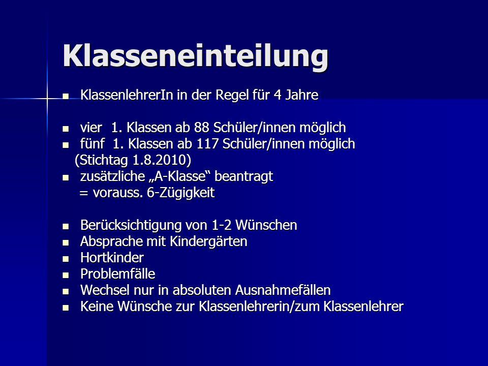 Struktur der Unterrichtswoche (Klasse 3 und 4) MontagDienstagMittwochDonnerstagFreitag 8:00 8:00 8:15 8:15 9:00 9:00 1.