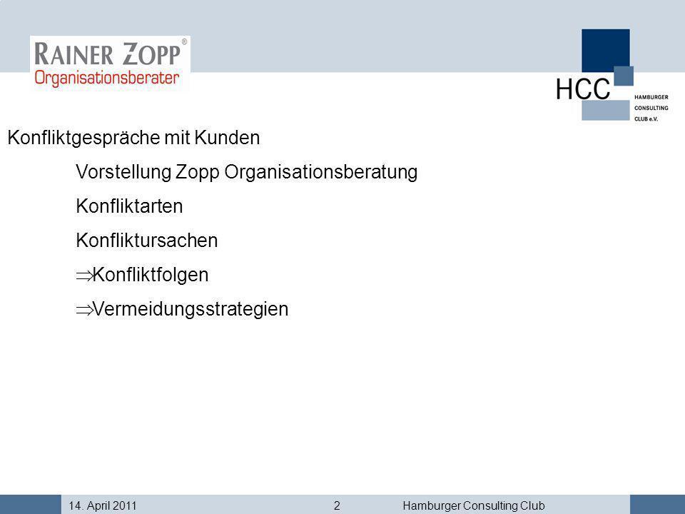 14. April 20112Hamburger Consulting Club Konfliktgespräche mit Kunden Vorstellung Zopp Organisationsberatung Konfliktarten Konfliktursachen Konfliktfo