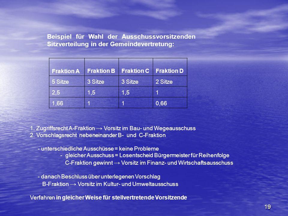 19 Beispiel für Wahl der Ausschussvorsitzenden Sitzverteilung in der Gemeindevertretung: Fraktion AFraktion BFraktion CFraktion D 5 Sitze3 Sitze 2 Sit