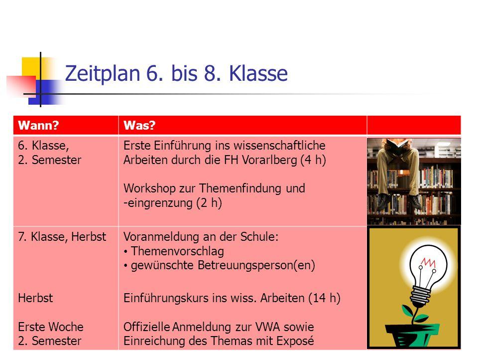 Zeitplan 6. bis 8. Klasse Wann?Was? 6. Klasse, 2. Semester Erste Einführung ins wissenschaftliche Arbeiten durch die FH Vorarlberg (4 h) Workshop zur