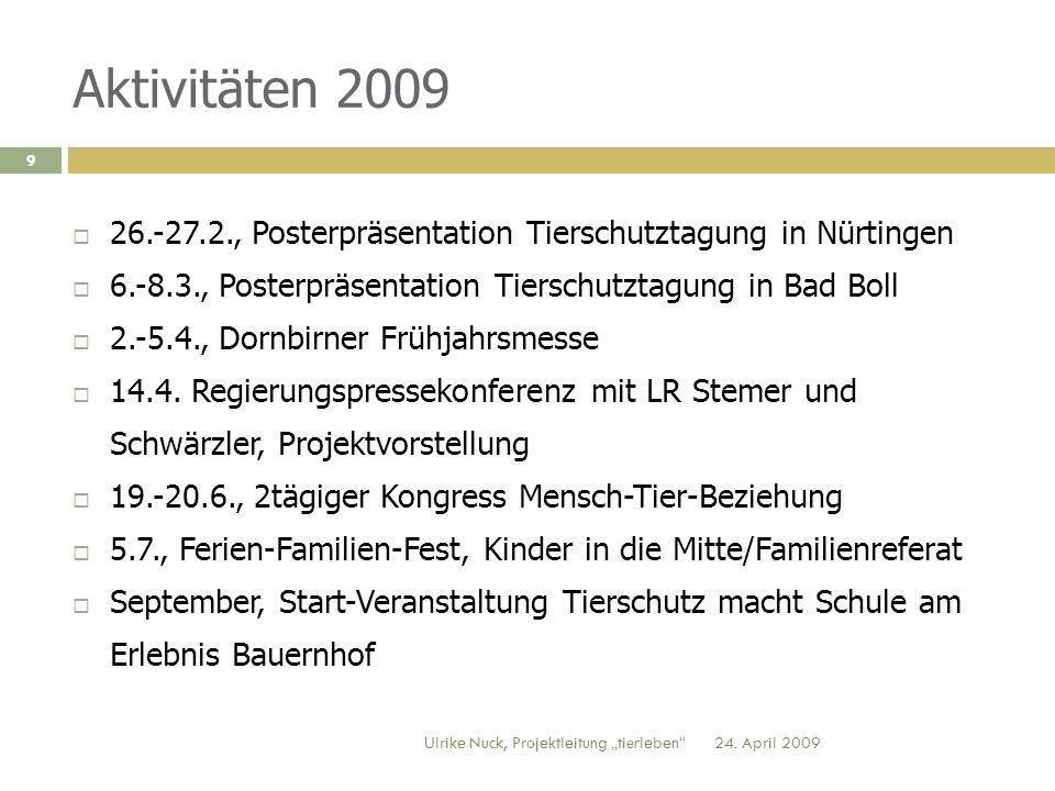 Aktivitäten 2009 26.-27.2., Posterpräsentation Tierschutztagung in Nürtingen 6.-8.3., Posterpräsentation Tierschutztagung in Bad Boll 2.-5.4., Dornbirner Frühjahrsmesse 14.4.