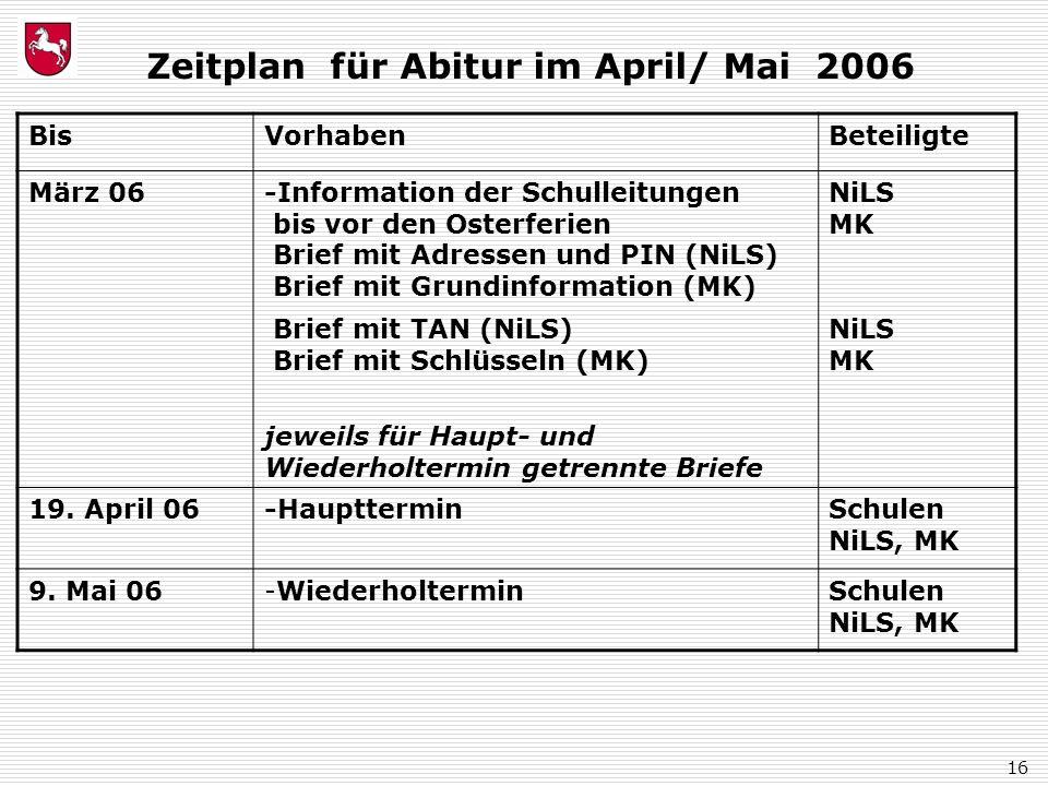 BisVorhabenBeteiligte März 06-Information der Schulleitungen bis vor den Osterferien Brief mit Adressen und PIN (NiLS) Brief mit Grundinformation (MK)