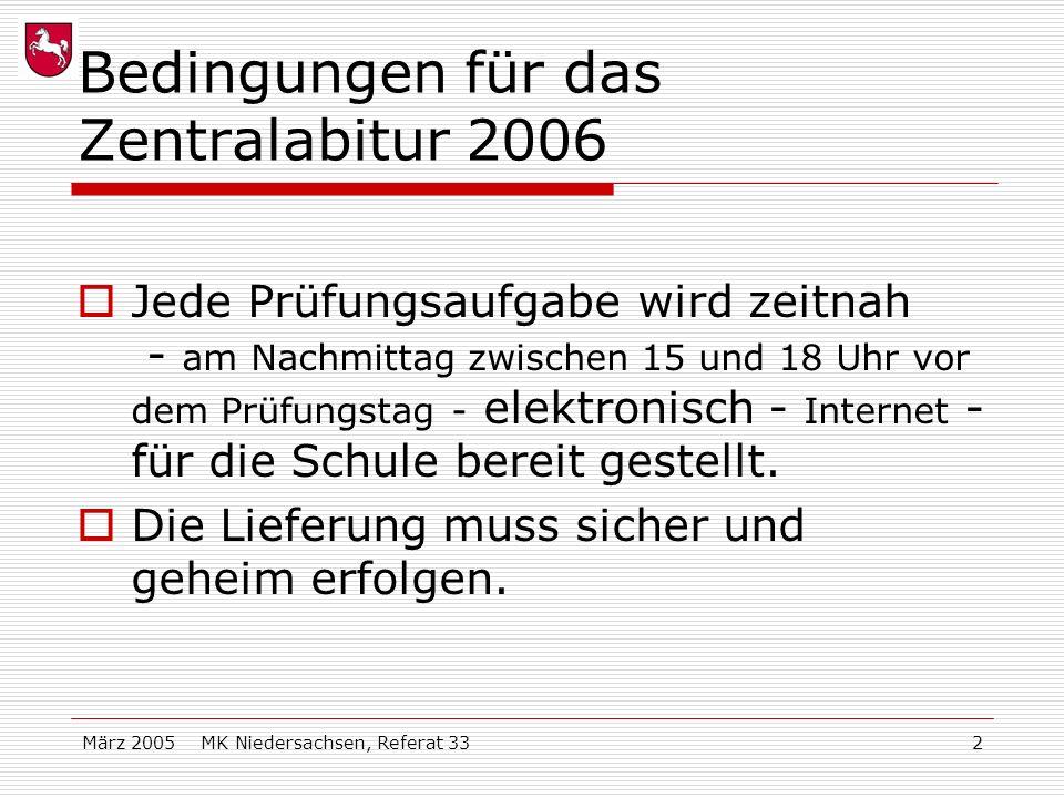 März 2005 MK Niedersachsen, Referat 332 Bedingungen für das Zentralabitur 2006 Jede Prüfungsaufgabe wird zeitnah - am Nachmittag zwischen 15 und 18 Uhr vor dem Prüfungstag - elektronisch - Internet - für die Schule bereit gestellt.