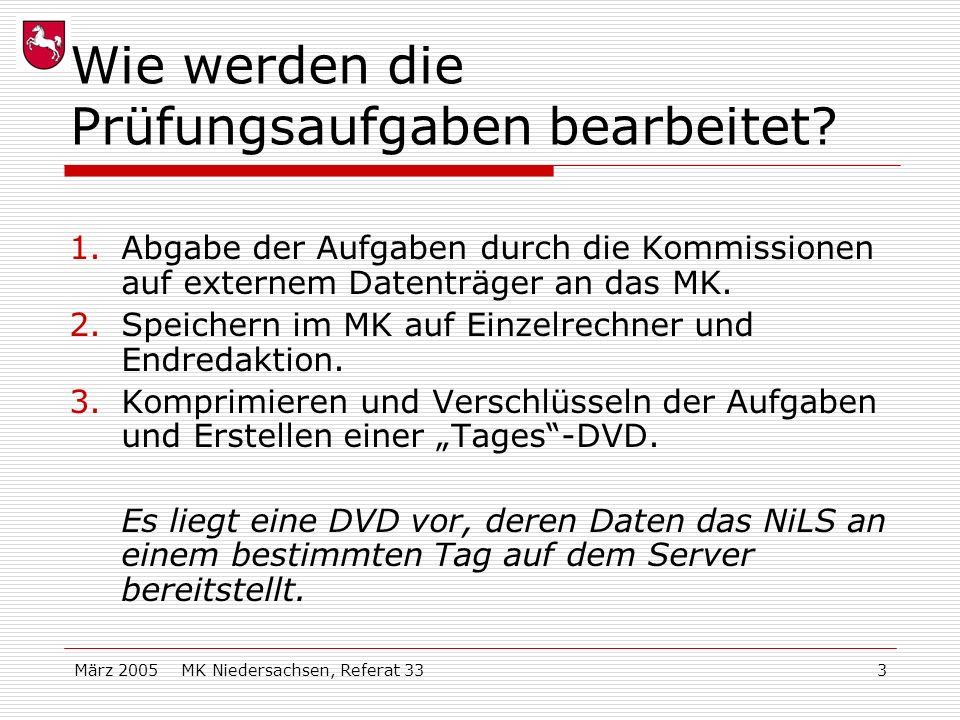 März 2005 MK Niedersachsen, Referat 333 Wie werden die Prüfungsaufgaben bearbeitet? 1.Abgabe der Aufgaben durch die Kommissionen auf externem Datenträ