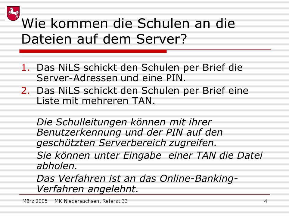März 2005 MK Niedersachsen, Referat 334 Wie kommen die Schulen an die Dateien auf dem Server? 1.Das NiLS schickt den Schulen per Brief die Server-Adre