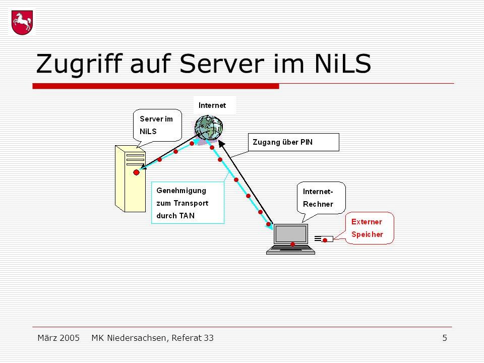 März 2005 MK Niedersachsen, Referat 335 Zugriff auf Server im NiLS
