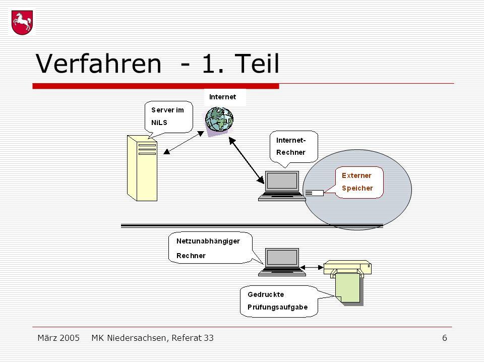 März 2005 MK Niedersachsen, Referat 336 Verfahren - 1. Teil