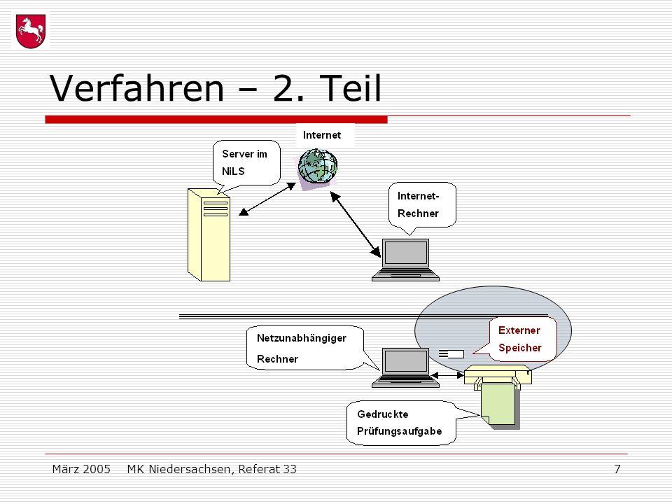März 2005 MK Niedersachsen, Referat 337 Verfahren – 2. Teil