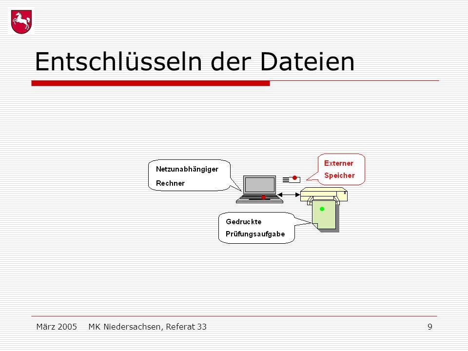 März 2005 MK Niedersachsen, Referat 339 Entschlüsseln der Dateien