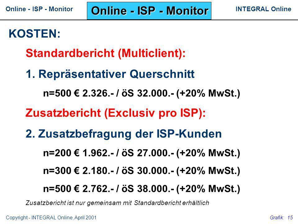 INTEGRAL OnlineOnline - ISP - Monitor Copyright - INTEGRAL Online, April 2001 Grafik: 15 Standardbericht (Multiclient): 1. Repräsentativer Querschnitt