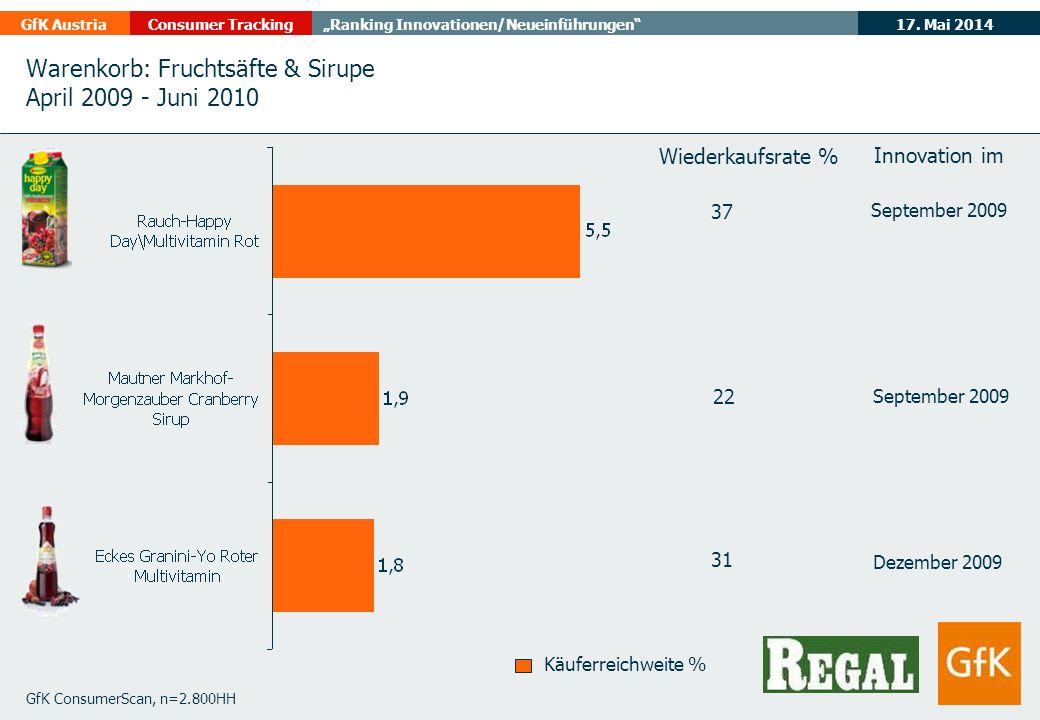17. Mai 2014GfK AustriaConsumer TrackingRanking Innovationen/Neueinführungen Warenkorb: Fruchtsäfte & Sirupe April 2009 - Juni 2010 GfK ConsumerScan,