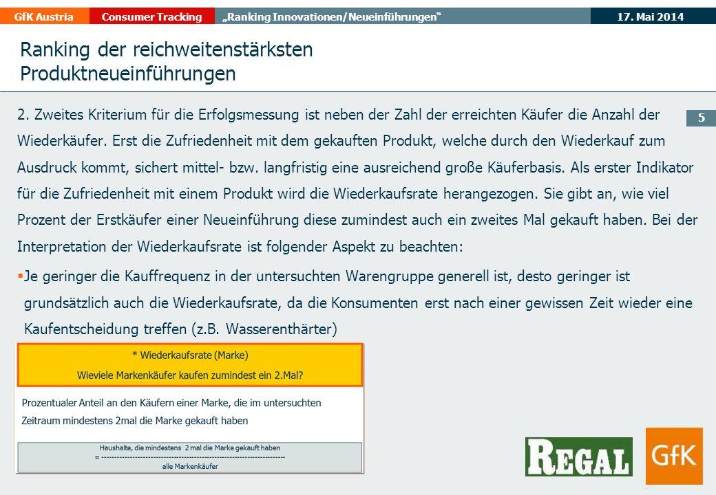 17. Mai 2014GfK AustriaConsumer TrackingRanking Innovationen/Neueinführungen 5 2. Zweites Kriterium für die Erfolgsmessung ist neben der Zahl der erre