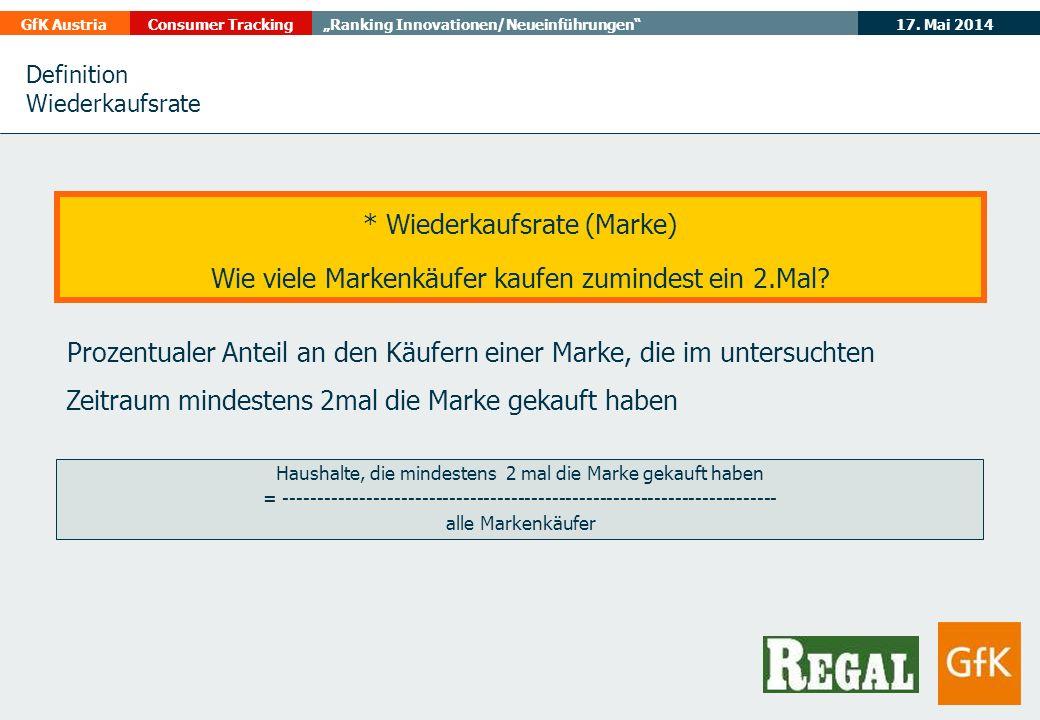 17. Mai 2014GfK AustriaConsumer TrackingRanking Innovationen/Neueinführungen * Wiederkaufsrate (Marke) Wie viele Markenkäufer kaufen zumindest ein 2.M
