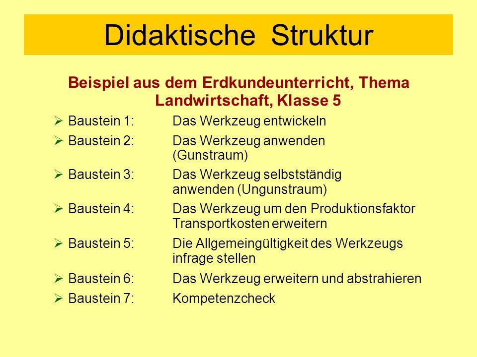 Didaktische Struktur Beispiel aus dem Erdkundeunterricht, Thema Landwirtschaft, Klasse 5 Baustein 1: Das Werkzeug entwickeln Baustein 2: Das Werkzeug