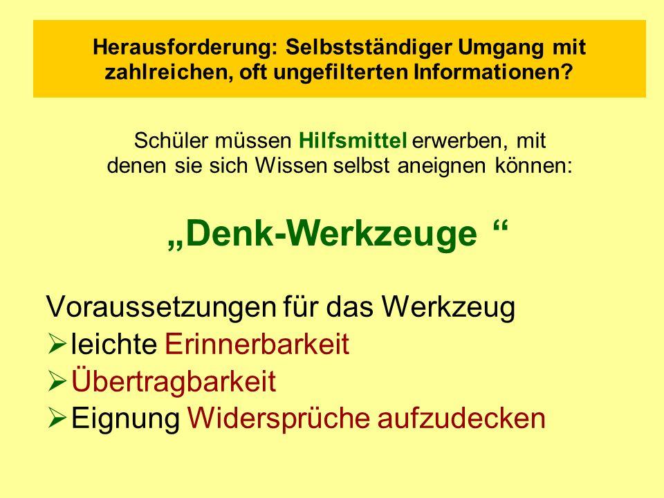Quellenangaben: Heyland, Klaus-Ulrich.