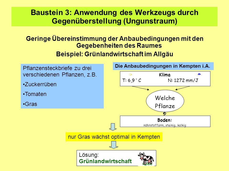 Geringe Übereinstimmung der Anbaubedingungen mit den Gegebenheiten des Raumes Beispiel: Grünlandwirtschaft im Allgäu Baustein 3: Anwendung des Werkzeu