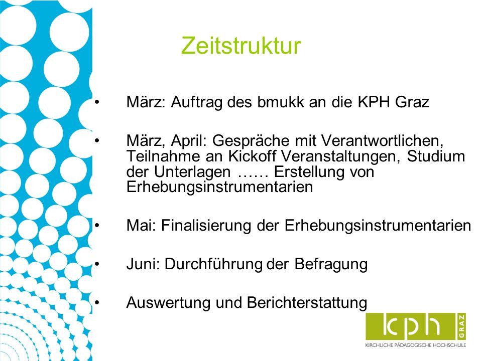 Zeitstruktur März: Auftrag des bmukk an die KPH Graz März, April: Gespräche mit Verantwortlichen, Teilnahme an Kickoff Veranstaltungen, Studium der Un