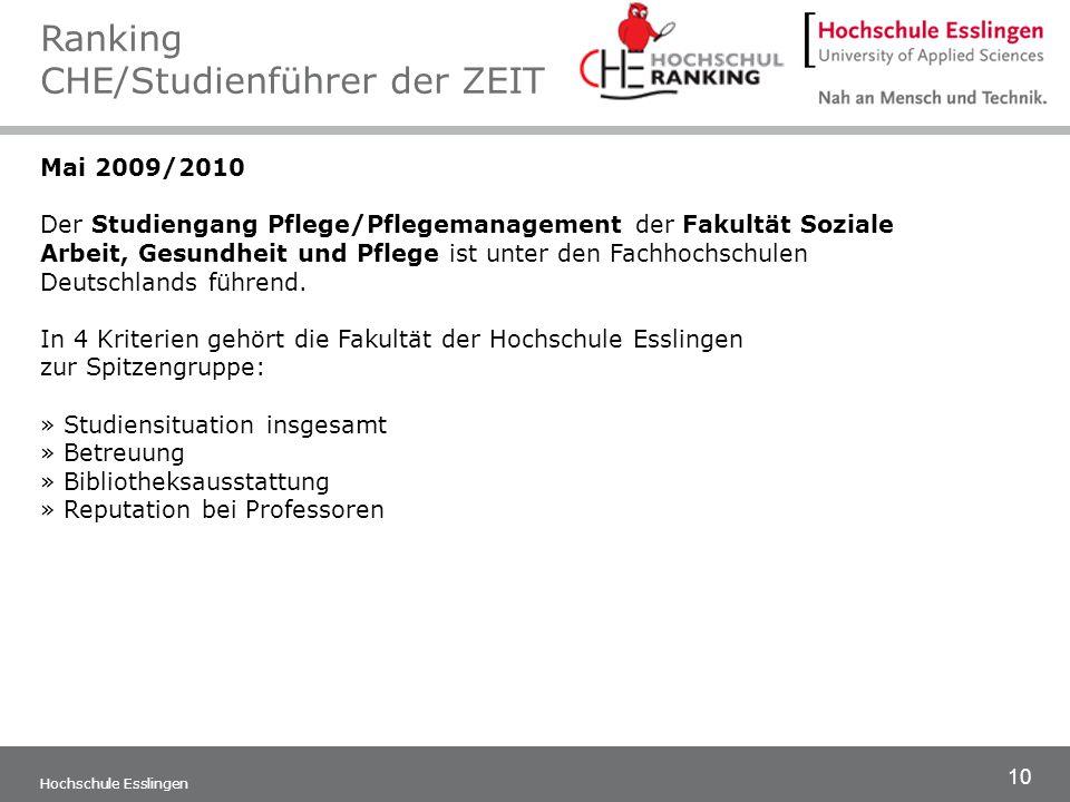 10 Hochschule Esslingen Mai 2009/2010 Der Studiengang Pflege/Pflegemanagement der Fakultät Soziale Arbeit, Gesundheit und Pflege ist unter den Fachhoc