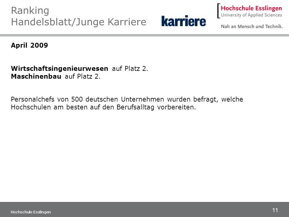 11 Hochschule Esslingen April 2009 Wirtschaftsingenieurwesen auf Platz 2. Maschinenbau auf Platz 2. Personalchefs von 500 deutschen Unternehmen wurden