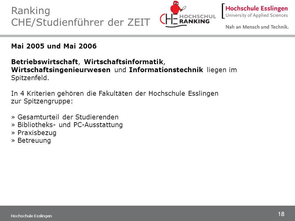 18 Hochschule Esslingen Mai 2005 und Mai 2006 Betriebswirtschaft, Wirtschaftsinformatik, Wirtschaftsingenieurwesen und Informationstechnik liegen im S
