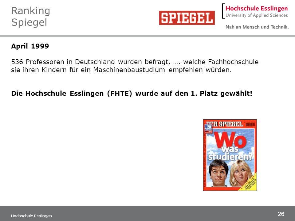 26 Hochschule Esslingen April 1999 536 Professoren in Deutschland wurden befragt, …. welche Fachhochschule sie ihren Kindern für ein Maschinenbaustudi