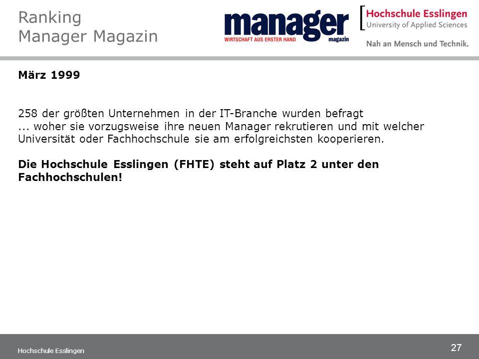 27 Hochschule Esslingen März 1999 258 der größten Unternehmen in der IT-Branche wurden befragt... woher sie vorzugsweise ihre neuen Manager rekrutiere