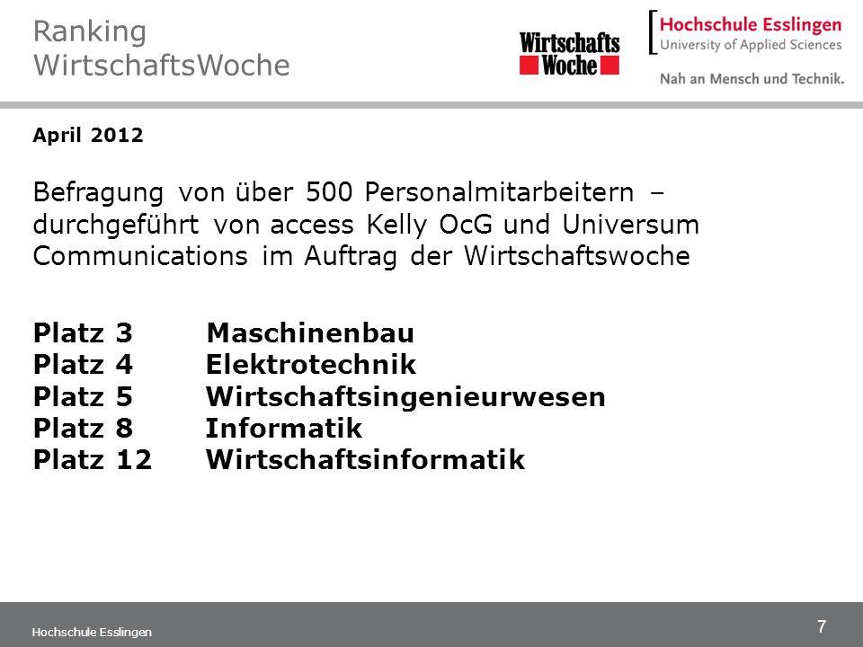7 Hochschule Esslingen April 2012 Befragung von über 500 Personalmitarbeitern – durchgeführt von access Kelly OcG und Universum Communications im Auft