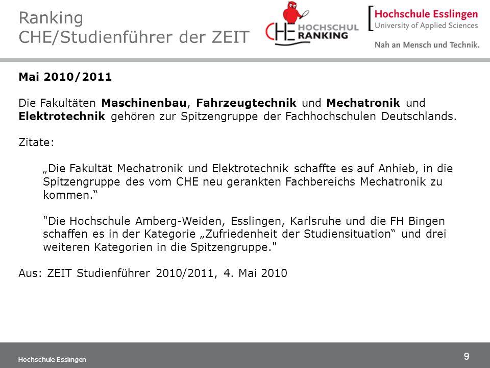9 Hochschule Esslingen Mai 2010/2011 Die Fakultäten Maschinenbau, Fahrzeugtechnik und Mechatronik und Elektrotechnik gehören zur Spitzengruppe der Fac