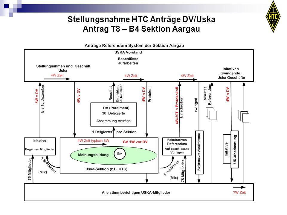 Jahresprogramm 2011 (Kalender) a.April: H-26-Contest - 23./24.