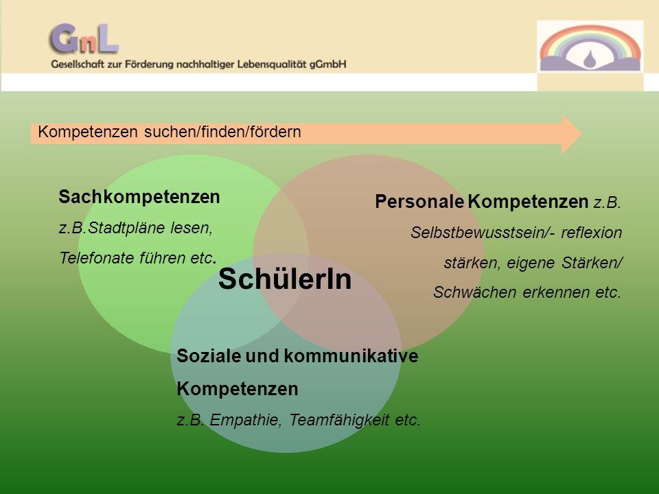 Kompetenzen suchen/finden/fördern SchülerIn Sachkompetenzen z.B.Stadtpläne lesen, Telefonate führen etc. Personale Kompetenzen z.B. Selbstbewusstsein/