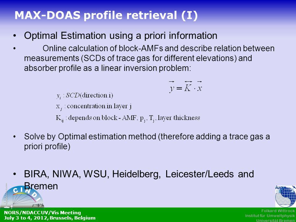 DOAS-Gruppe:http://www.doas-bremen.de Institut für Umweltphysik Universität Bremen folkard@iup.physik.uni-bremen.de Promotionsvortrag, 28.